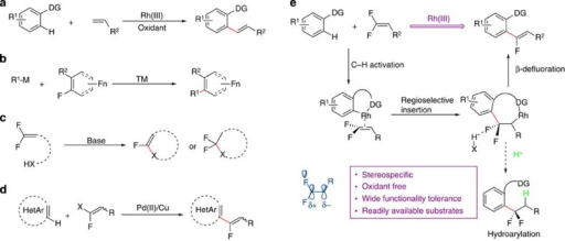 Proposed method of rhodium-catalysed α-fluoroalkenylation.(a) Oxidative alkenylation through Rh(III)-catalysed C–H activation. (b) Transition-metal-catalysed C–C bond formation through C–F activation. M, metal; TM, transition metal. (c) Base-promoted inter- or intramolecular nucleophilic addition or substitution of gem-difluoroalkenes with heteronucleophiles. X, hetero atom. (d) Pd/Cu-catalysed C–H fluoroalkenylation of heteroarenes. X, Br or CO2H. (e) In this report, oxidant-free Rh(III)-catalysed α-fluoroalkenylation of (hetero)arenes. The hydrogen bonding interaction is believed to promote the cleavage of C–F bond, which, in turn, renders this reaction redox neutral. DG, directing group.