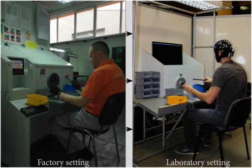 Left image—Real workplace (replicated from our industrial partner); Right image—Replicated workplace.