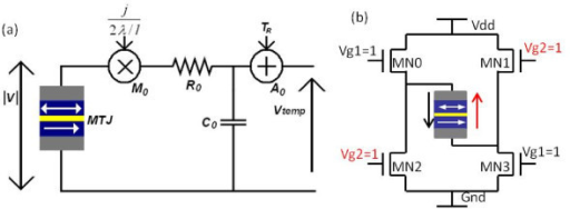 "Circuit implementation for modelling and simulation. (a) Equivalent electrical RC circuit of temperature evaluation model. (b) MTJ switching circuit; either ""Vg1"" or ""Vg2"" is set to '1' to generate the current Iswitch. RC, resistor/capacitor"