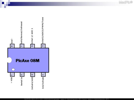 This is a cartoon of with labeled pins for the PicAxe 08M (Rev-Ed, UK) microcontroller.
