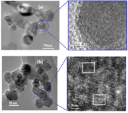 TEM images of annealed Cu-doped TiO2 samples. (a) 1 wt.% Cu-TiO2 and (b) 15 wt.% Cu-TiO2. Annealing temperature, 600°C; duration of annealing, 4 h (test 3).