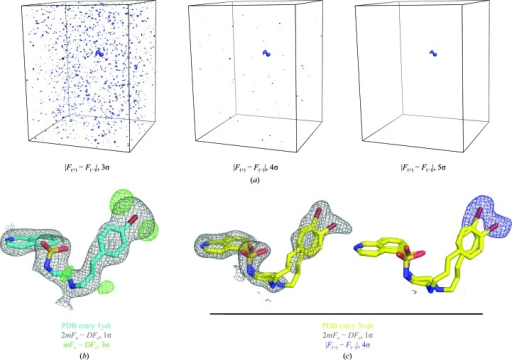 (a) Anomalous difference Fourier maps (1.95 Å) generated to cover all atoms of the asymmetric unit in PDB entry 3vqh contoured at levels of 3σ, 4σ and 5σ. (b) 2.3 Å resolution electron-density map (grey) and difference density map (green) surrounding the compound H-89 in PDB entry 1ydt (cyan; Engh et al., 1996 ▶). (c) 1.95 Å resolution OMIT electron-density map (grey) and anomalous difference density map (blue) carved around the two conformations of compound H-89 in PDB entry 3vqh (yellow).