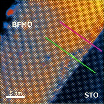 HAADF image of the BFMO thin film on SrTiO3. Two lines are shown for profiles taken