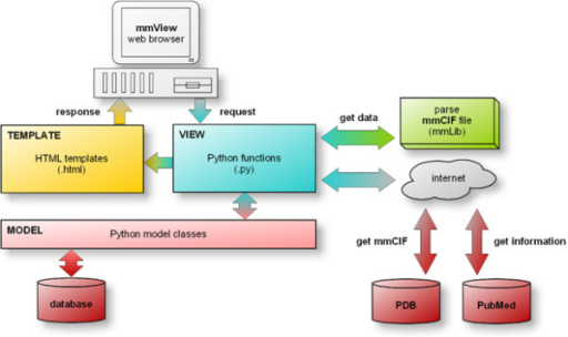 examples of open source application software explain two examples