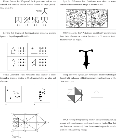 "Examples of the stimuli used in the pen and paper tasks. 1								Ekstrom, French, Harman, & Derman (1976) Kit of								Factor-Refrenced Cognitive Test (KIT) materials are reprinted by								permission of Educational Testing Service, the copyright owner.								However, the test questions and any other testing information is								provided in their entirety by American Psychological Association. No								endorsement of this publication by Educational Testing Service								should be inferred. 2 Adapted from Shorr, Delis,								& Massman (1992), from ""Memory for the Rey-Osterrieth								Figure: Perceptual Clustering, Encoding, and Storage"",								Neuropsychology, 6, 43-50. 3 Reprinted from the Visual								and Object Spatial Perception Battery, with permission from Harcourt								Assessment. 4 Reproduced by special permission of the								Publisher, MIND GARDEN, Inc. (www.mindgarden.com) from the GROUP								EMBEDDED FIGURES TEST by Herman A. Witkin, Philip K. Oltman, Evelyn								Raskin, & Stephen A. Karp. Copyright 1971, 2002 by Herman								A.  Witkin et al.. Further reproduction is prohibited without the								Publisher's written consent."