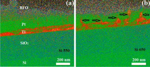 The EFTEM images in the cross sections of sample Si-550 (a) and Si-650 (b).Ti diffusing through the Pt layer is marked by the arrows in (b).