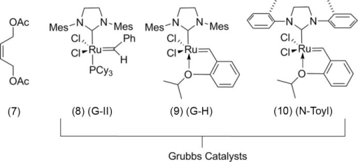 Various Grubbs catalysts used for ring-closing metathesis (RCM).