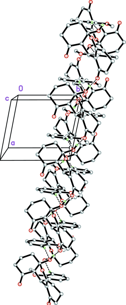 The crystal packing of the title compound, viewed along the c axis, showing a chain along the a axis. H atoms not involved in the intermolecular interactions (dashed lines) have been omitted for clarity.