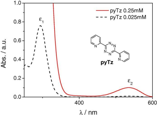 UV-vis absorption spectrum of 3,6-dipyridin-2-yl-1,2,4,5-tetrazine (pyTz).