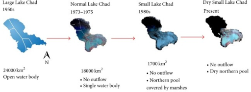 Schematics of the state of Lake Chad (modified from Landsat 5 images; courtesy of NASA).