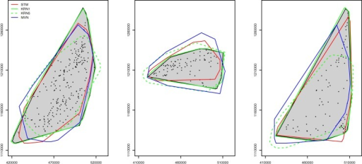 The convex hulls of the data (shaded) and of simulation results for year 2007–2008.The dots represent the locations of the pastoralists in the survey data. Pastoralist groups 1 through 3 are represented in the left, center, and right maps, respectively. For each group, only one example of the 100 simulations is shown.