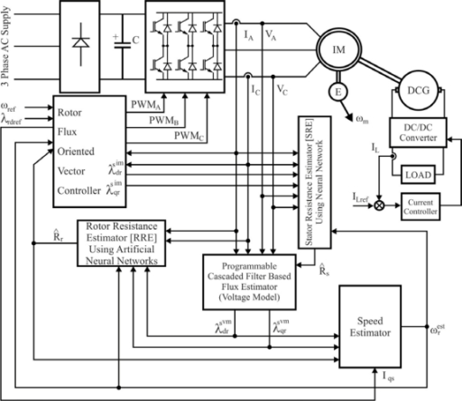 kalman filter block diagram transfer function block