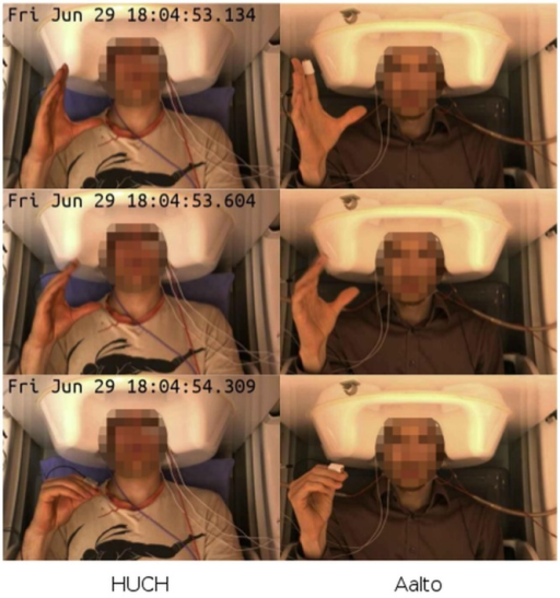 Three video frames showing two subjects mirroring each other's hand movements.Subjects were synchronizing their movements by observing each other via the video link.
