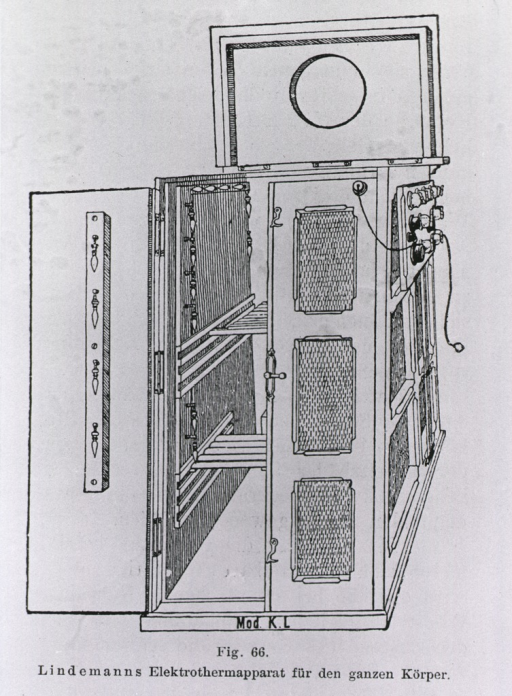 <p>Electric apparatus for while body, developed by Lindemann.</p>