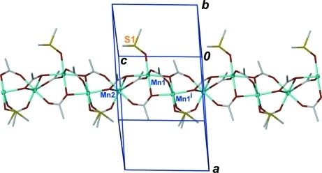 Infinite chain of the MnII ions bridged by acetate anions along the c direction in a unit cell. Symmetry code: i -x + 2, y, -z.