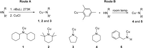Synthesis of copper(I) amide complexes 1–5.
