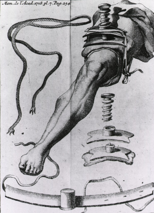 <p>Plate showing a leg with tourniquet attached, including vignettes of the tourniquet apparatus.</p>