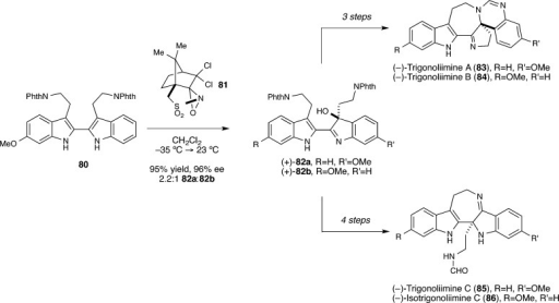 AsymmetricIndole Oxidation in the Synthesis of Trigonoliimine NaturalProducts