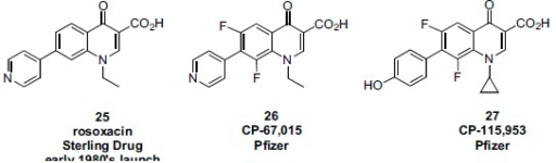 Structures of Pfizer's experimental quinolones CP-67015 (26) and CP-115,953 (27) compared to Sterling's earlier launched drug rosoxacin 25. The cytotoxicity displayed by 27 is equivalent to the marketed anticancer drug etoposide 14.