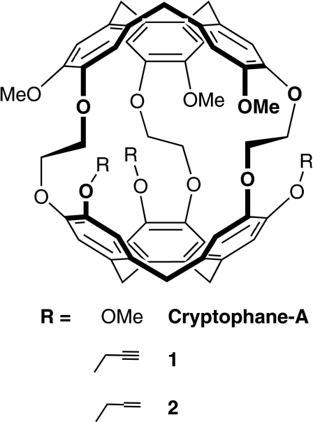 Cryptophane hosts used in this study. Cryptophane-A, tripropargyl (1) and triallyl (2) derivatives are shown as single enantiomers.