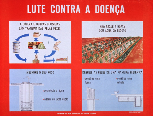 <p>Red poster with white and black lettering.  Title at top of poster.  Visual image is a four-panel series illustrating ways to protect health and water supplies.  Panel 1 deals with disease transmission through feces.  Panel 2 suggests not watering plants with sewer water.  Panel 3 deals with improving water wells.  Panel 4 counsels disposing of feces in a hygenic manner, such as building an outhouse or septic tank.</p>