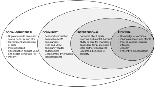 a sociological perspective on aging and the discrimination based on it Advancing the sociology of ageism: a special section  age discrimination and other forms of discrimination based on  within the life course perspective,.