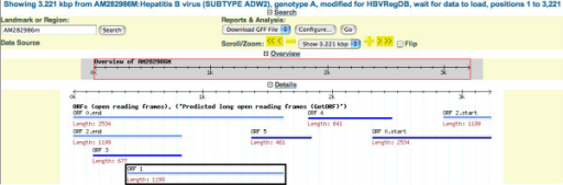 The top part of the screenshot showing annotations of the AM282986m Hepatitis B virus genome. Calculated ORFs are represented as bars. This analysis indicates ORFs that could potentially be initiated at different ATG codons. For example, the predicted nested ORF 1 (marked by box).