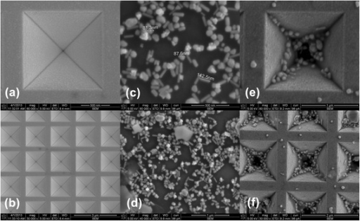 SEM images of prepared samples. a and b are SEM images of the inverted pyramidal nanovoid substrate. The pithead boundary length of the nanovoid is about 1.41 μm, its depth 1 μm, and its period 2 μm. c and d are SEM images of the prepared silver nanoparticles by solvothermal method. e and f are SEM images of the combined substrate.