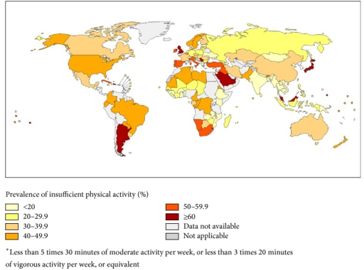 The Worldwide prevalence of adult physical inactivity. The prevalence of inactivity in the UK, highlighted in red, was 63% in 2008. Globally this value is approximately 31%. Taken from the Global Health Observatory of World Health Organization, 2008. The boundaries and names shown and the designations used on this map do not imply the expression of any opinion whatsoever on the part of the World Health Organization concerning the legal status of any country. Territory, city, or area or of its authorities, or concerning the delimitation of its frontiers or boundaries. Dotted lines on maps represent approximate border lines for which there may not yet be full agreement. Data source: World Health Organization. Map production: Public Health Information and Geographic Information System (GIS) World Health Organization. ©WHO 2011. All rights reserved.