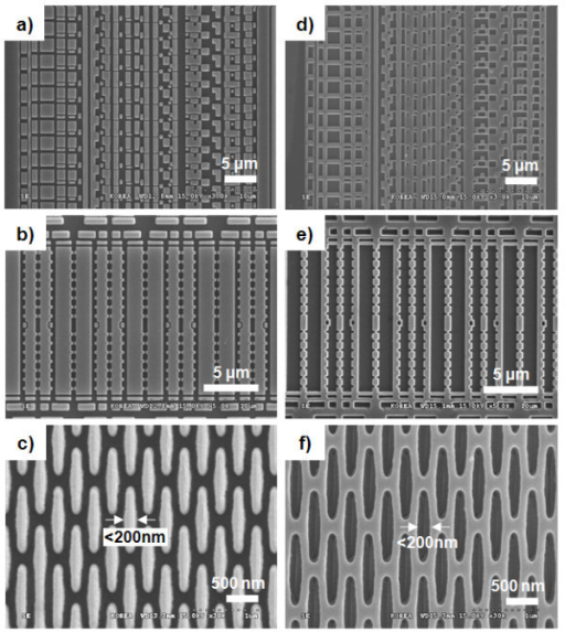 SEM micrographs. (a, b, c) micro- and nano-sized patterns on master Si mold, (d, e, f) replicated micro- and nano-sized patterns on fluorinated polymer-coated flexible PET film by hot embossing lithography.