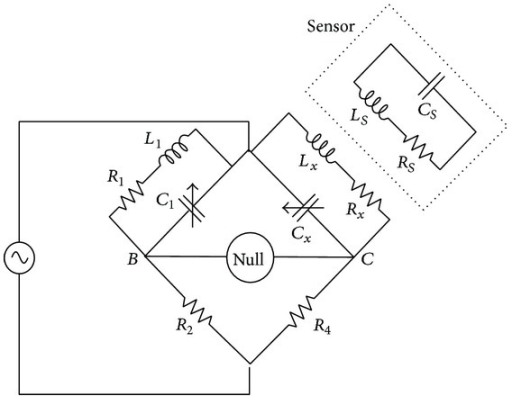 Maxwell-Wien circuit variation proposed for energy and data transfer.