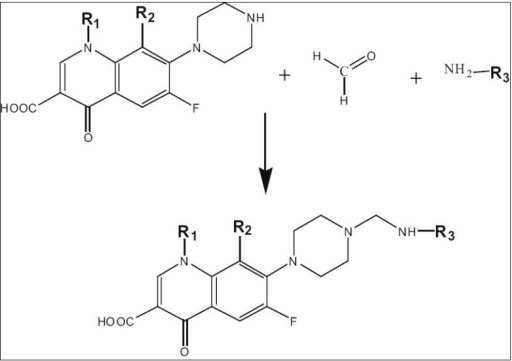 Synthesis of N-sulphonamidomethyl fluoroquinolones For NF-SA, R1 is ethyl, R2 is H and R3 is benzenesulphonamide; for NF-SD, R1 is ethyl, R2 is H and R3 is -(2-pyrimidinyl)-benzenesulphonamide; NF-SDM, R1 is ethyl, R2 is H and R3 is -(4,6-dimethyl-2-primidiniyl)-benzenesulphonamide; for GF-SA, R1 is cyclopropyl, R2 is methoxy and R3 is benzenesulphonamide; for GF-SD, R1 is cyclopropyl, R2 is methoxy and R3 is -(2-pyrimidinyl)-benzenesulphonamide; for GF-SDM, R1 is cyclopropyl, R2 is methoxy and R3 is -(4,6-dimethyl-2-primidiniyl)-benzenesulphonamide; for CF-SD, R1 cyclopropyl, R2 is H and R3 is -(2-pyrimidinyl)-benzenesulphonamide; for CF-SDM, R1 is cyclopropyl, R2 is H and R3 is -(4,6-dimethyl -2-primidiniyl)-benzenesulphonamide.