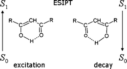 Scheme of the excited-state intra-molecular proton transfer (ESIPT) undergone by the H-bonded cis enol conformer, see Fig. 4a
