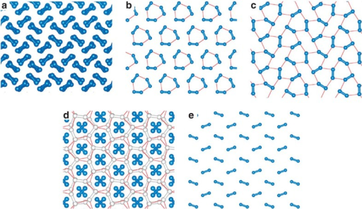 Atomic structures of the five H phases considered in this work.(a) P21/c-24, (b) C2/c-24, (c) Cmca-12, (d) Pc-48 and (e) Cmca-4. The blue dumbbells indicate short bonds between atoms (<0.8 Å). The white dumbbells indicate long bonds between atoms (< 0.9 Å). The red lines indicate close contacts between atoms (<1.2 Å) in the layered structures. P21/c-24 consists of molecules arranged on a distorted hexagonal close-packed lattice. C2/c-24, Cmca-12 and Cmca-4 consist of layers of molecules whose bonds lie within the planes of the layers, forming distorted hexagonal patterns, and we show top–down views of single layers. Pc-48 consists of alternate layers of isolated strongly bonded molecules and weakly bonded graphene-like sheets, and we show a top–down view of four layers. The structures are shown at a common DFT–PBE pressure (250 GPa).
