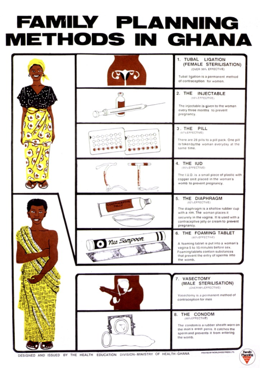 <p>White poster with black lettering.  Title at top of poster.  Poster is a three-column chart.  In the left column are color illustrations of a woman and a man.  The middle column shows a contraceptive method, and the right column names and explains the method.  Publisher information at bottom of poster.  Family Planning logo in lower right corner.</p>