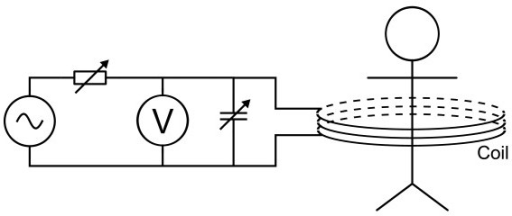 BELA method. Resonant circuit matched to voltage divider circuit. Eddy currents induced in the torso are observed as a voltage change in the voltage divider.