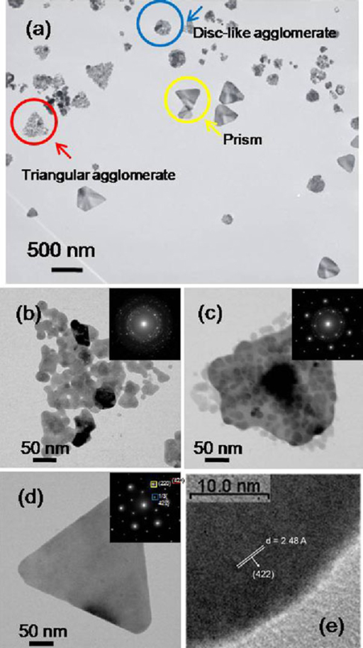 a High-resolution TEM images of the samples prepared by NaBH4 = 1,100 μL and PVP = 6 mL. The sample was pre-adsorbed on the amino-terminated silica film–coated copper grids to increase the adhesion of anionic nanoprisms. The subplots b–d show the individual nanostructure with a triangular shape. The insets show the electron diffraction pattern taken from the individual nanostructure. e HRTEM image of a silver nanoprism by directing the electron beam perpendicular to the flat face.
