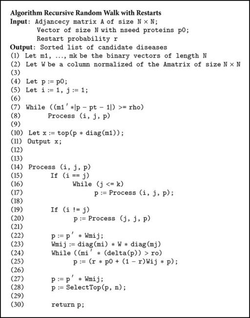 Pseudocode for the RecRWR method.