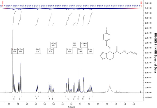1H NMR (400 MHz, CDCl3) of RU-SKI 41(9a).