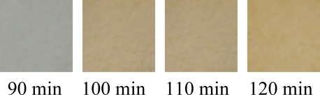 The color stability of PVC with 0.1 g LDHs, 0.15 g CaSt2 and 0.25 g β-diketone.