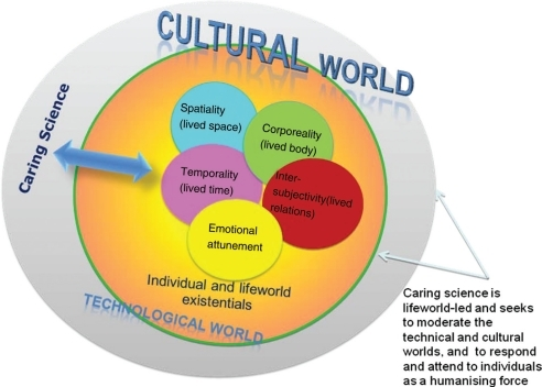 technology and the world essay