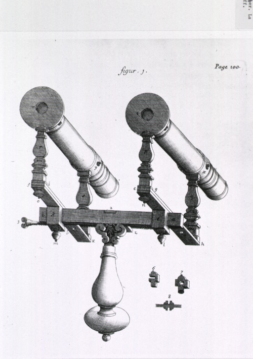 <p>Two telescoping lenses mounted on a support with an ornate handle.</p>