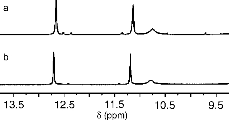 1H NMR spectra (500 MHz, CD3CN, 298 K, 0.5 equiv of KI) of (a) (mAGD2)16 and (b) (mAGD3)16.
