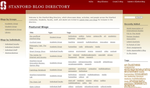 Screenshot of the Hub of the Stanford Blog DirectoryA central, university-sponsored hub provides links to all institution-affiliated blogs that petition to join.