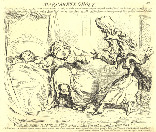 <p>Caricature of three women, a Miss Gunning, her mother, and aunt, involved in a well-publicized, late 18th century failed attempt to marry Miss Gunning to the Marquis of Blanford, son of the Duke of Marlborough. The scene takes place in Miss Gunning's bedroom. Miss Gunning lies ill in bed, her mother seated next to her bed. The mother grimaces at the terrific appearance of the aunt, who stands in a nightcap and extends her arms.</p>