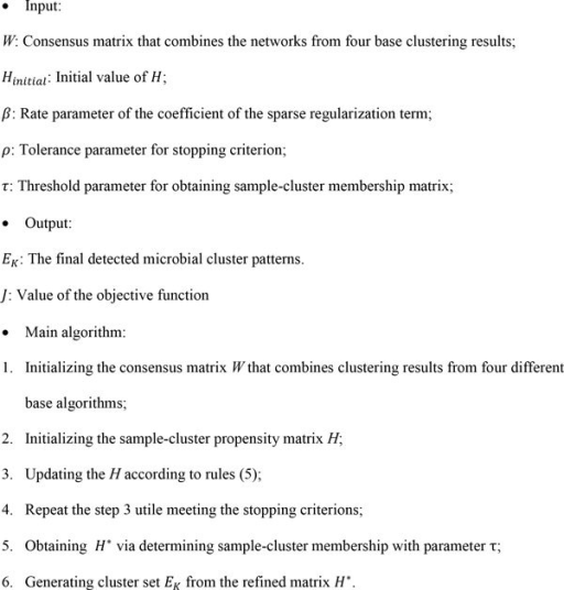 The algorithm of Meta-EC for microbial community pattern detection.