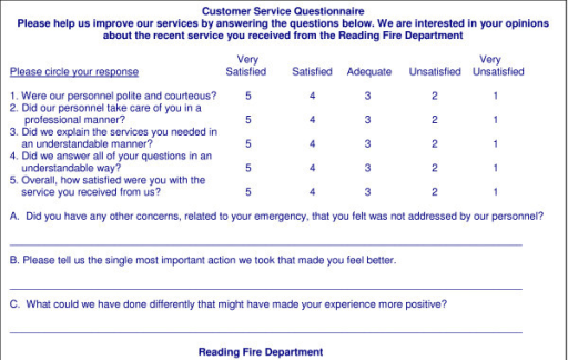 Patient satisfaction survey questionnaire mailed to eligible patients between January 2001 and December 2004.