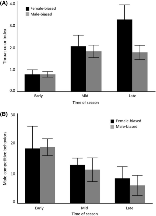 the result and effects of late experience of sexual intercourse Delayed ejaculation, also called retarded ejaculation or and can result as a side effect of some (men who still experience orgasm during intercourse.