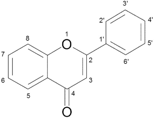 Flavone backbone with numbered positions for residues.