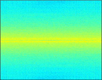 Spectrum of an SEMG image